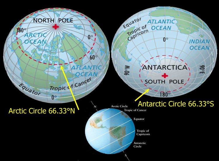 the arctic and antarctic circles and the solstices earth science clip art free earth science clipart black and white