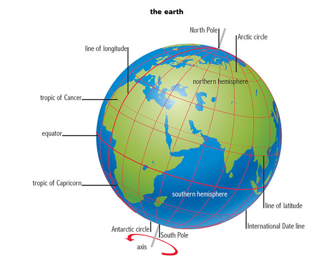The Tropic of Cancer and Capricorn  Science News